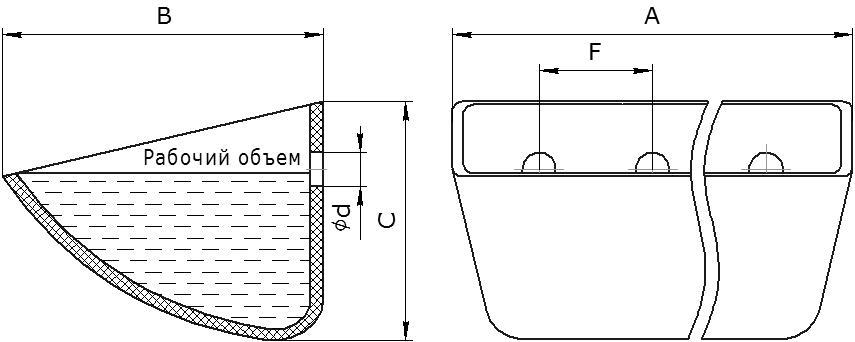 Ковш норийный полимерный Jet чертеж